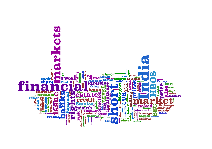 Wordle Tag Cloud for my blog